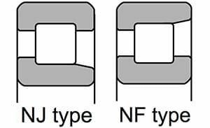 cylindrisk_rulleleje_NJ_NF