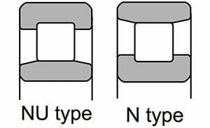 cylindrisk_rulleleje_NU_N