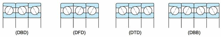 vinkelkontaktlejer-stakke